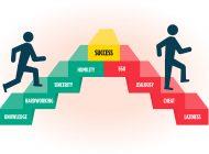 Über Erfolg und Neid